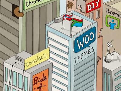 woothemes-profit