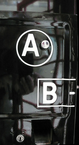 A/B Testng