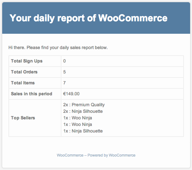 clean and clear sales report email, directly from your WooCommerce ...